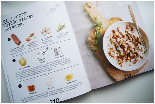 Das aufgeschlagene Buch Das Prinzip kochen von GU zeigt das Grundrezept für Geschnezeltes